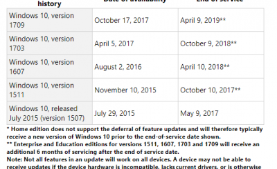 windows 10 1607 end of service